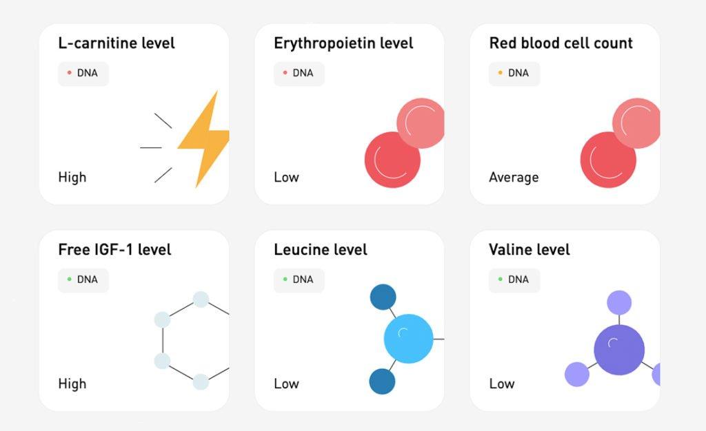 Atlas Biomed - DNA test